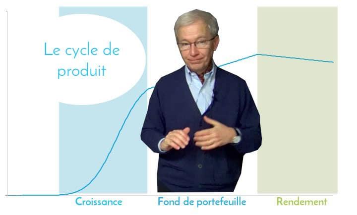 Nouvelle vidéo: Le cycle de produit